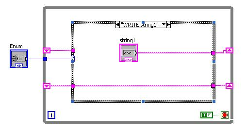 Großzügig Funktionale Blockdiagramme Galerie - Elektrische ...